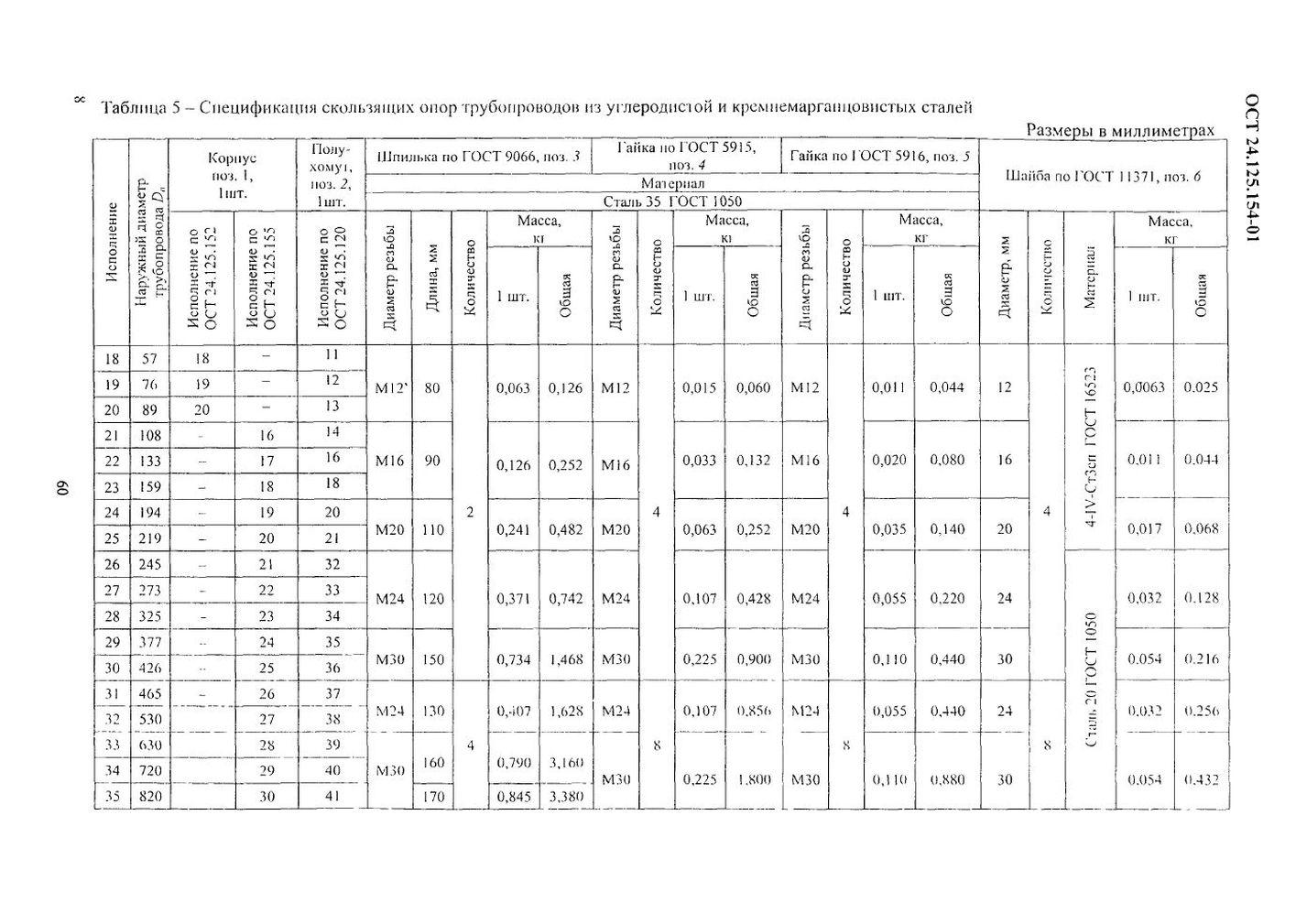 Опоры скользящие ОСТ 24.125.154-01 стр.8