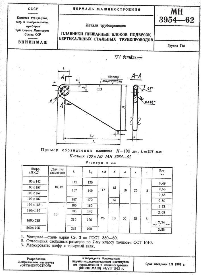 Плавники приварные блоков подвесок вертикальных трубопроводов МН 3954-62