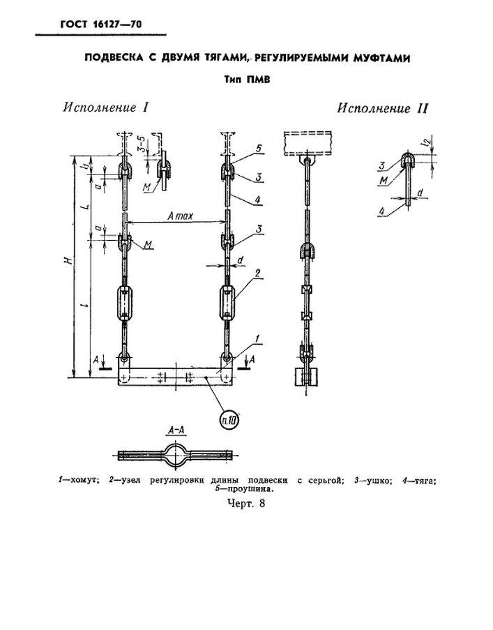 Подвеска ПМВ ГОСТ 16127-70 стр.1