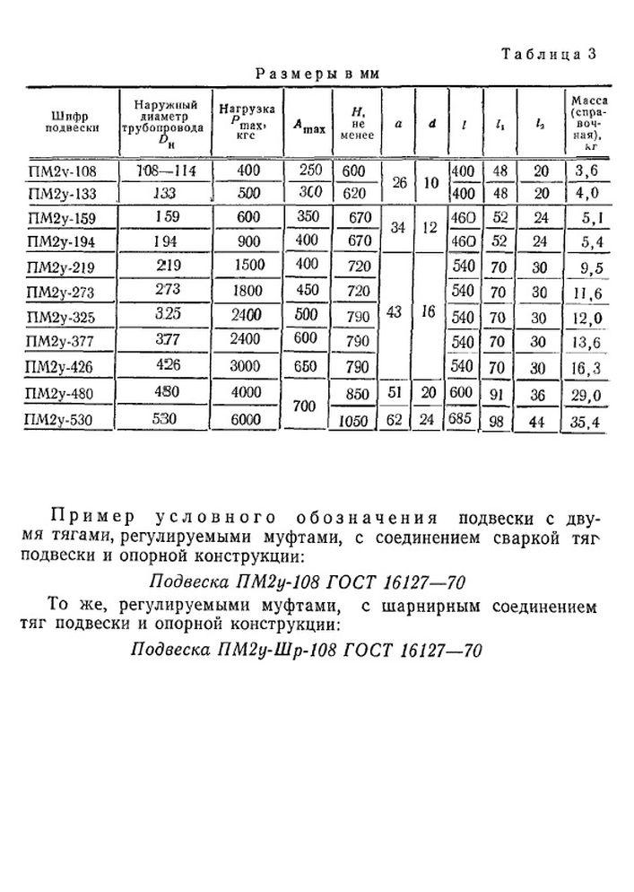 Подвески ПМ2у ГОСТ 16127-70 стр.2