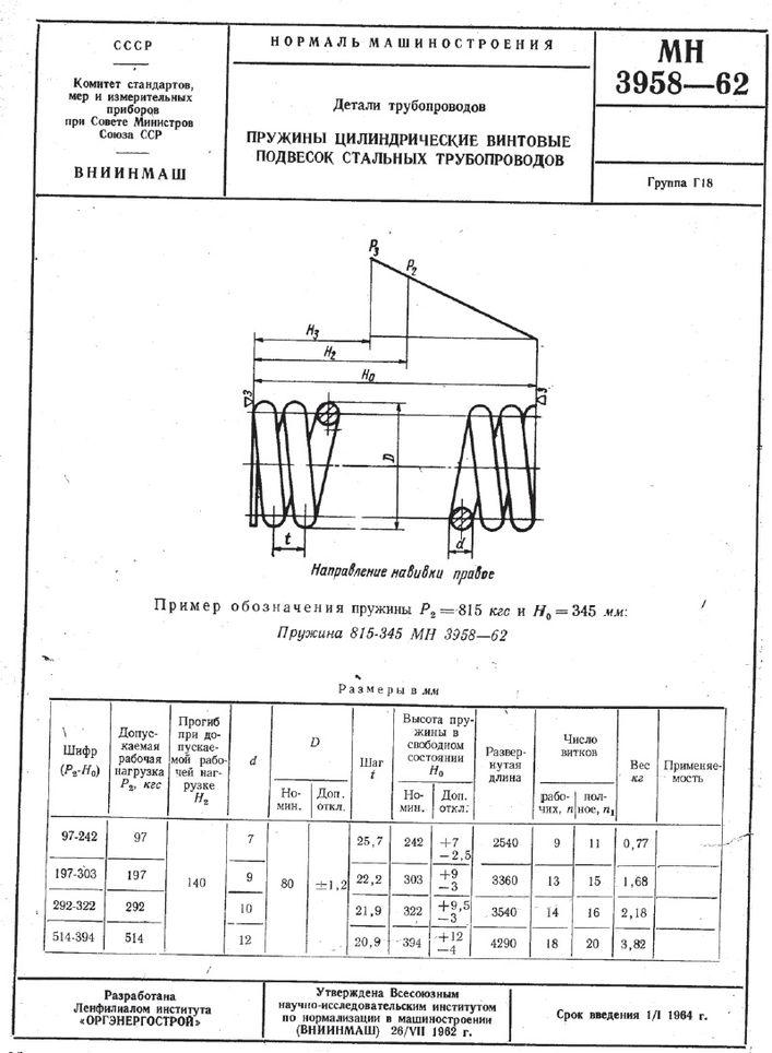 Пружины цилиндрические винтовые подвесок трубопроводов МН 3958-62