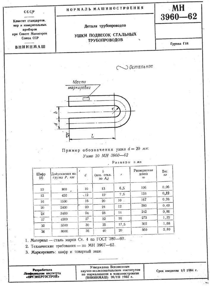 Ушки подвесок стальных трубопроводов МН 3960-62