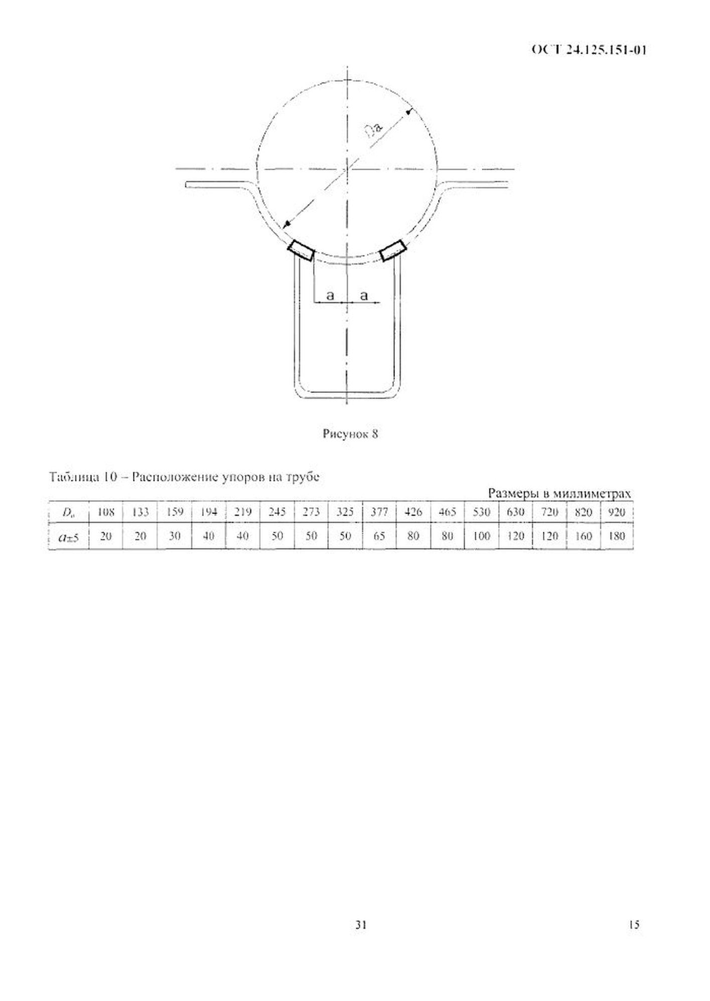 Опоры неподвижные ОСТ 24.125.151-01 стр.15