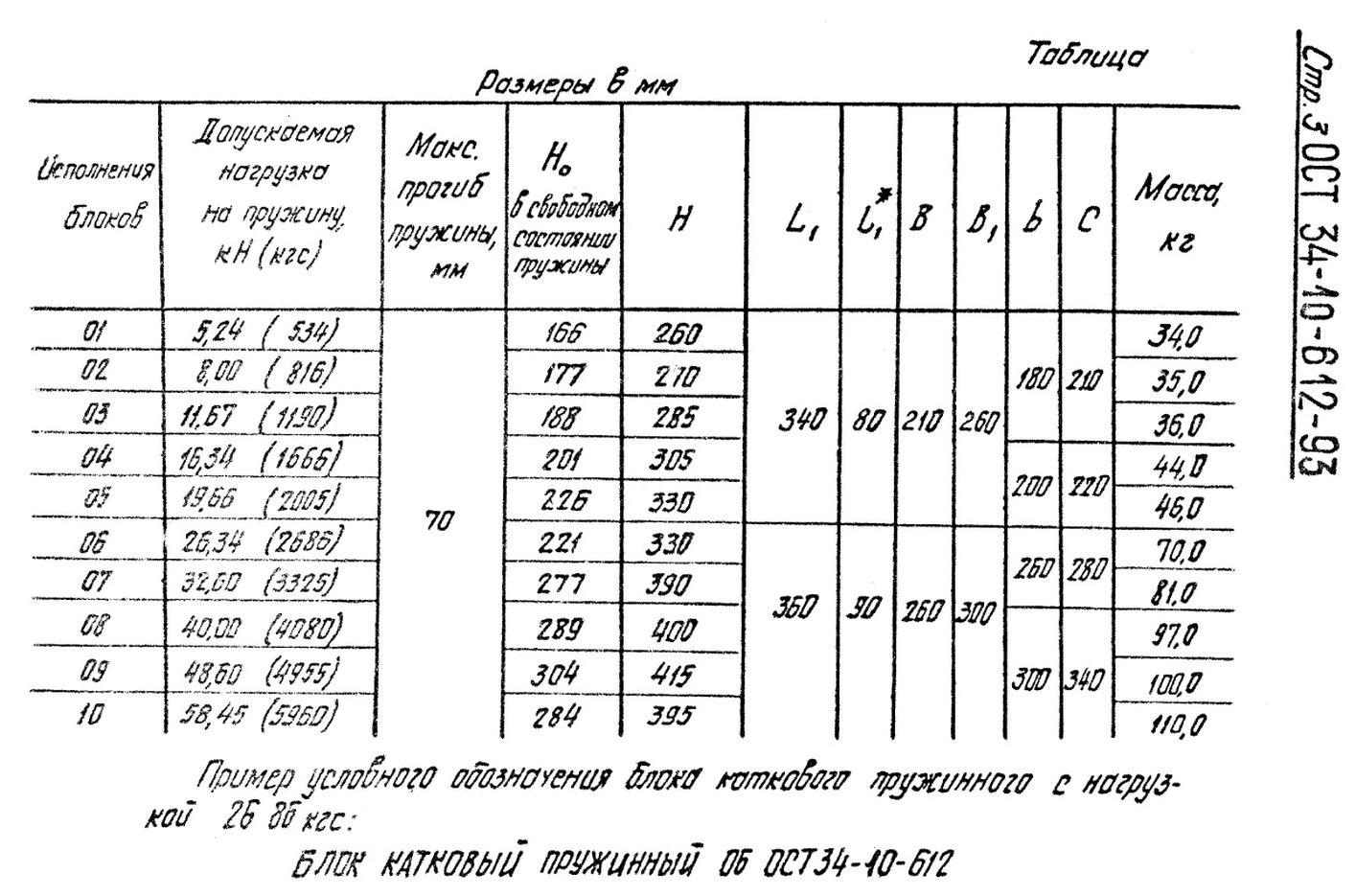 Блок катковый пружинный ОСТ 34-10-612-93 стр.3