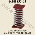 Блок пружинный МВН 152-65