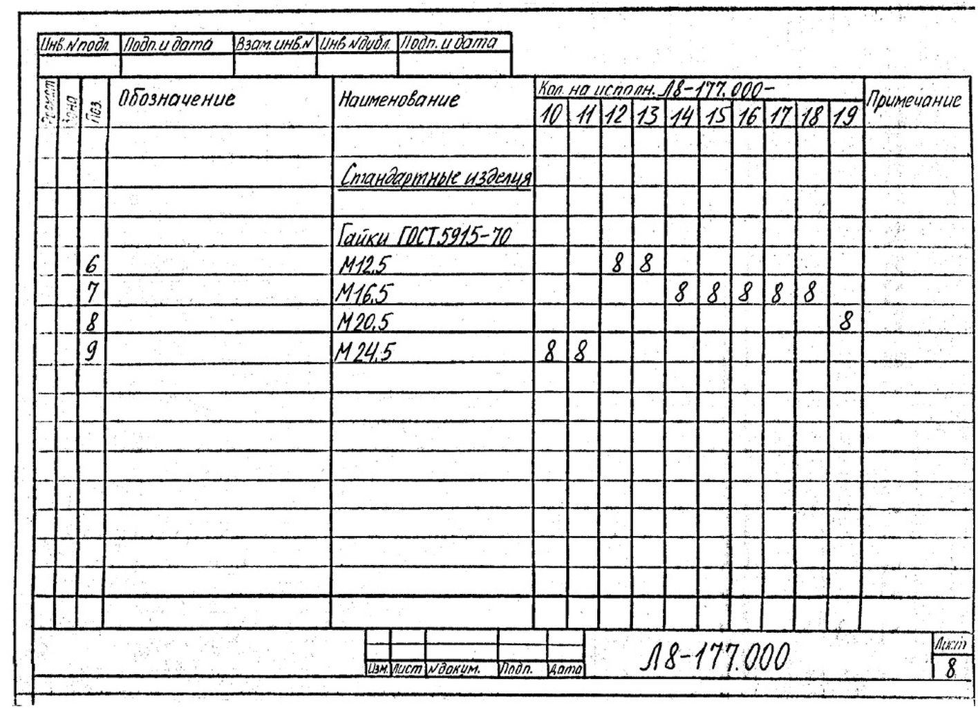 Блок пружинный Л8-177.000 стр.10