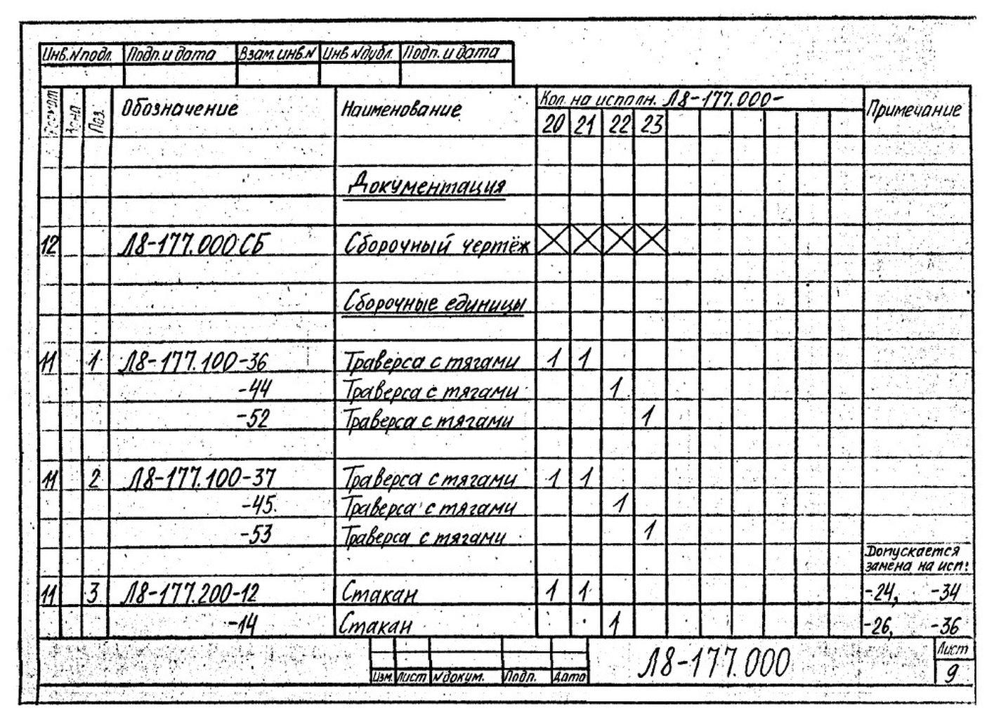 Блок пружинный Л8-177.000 стр.11