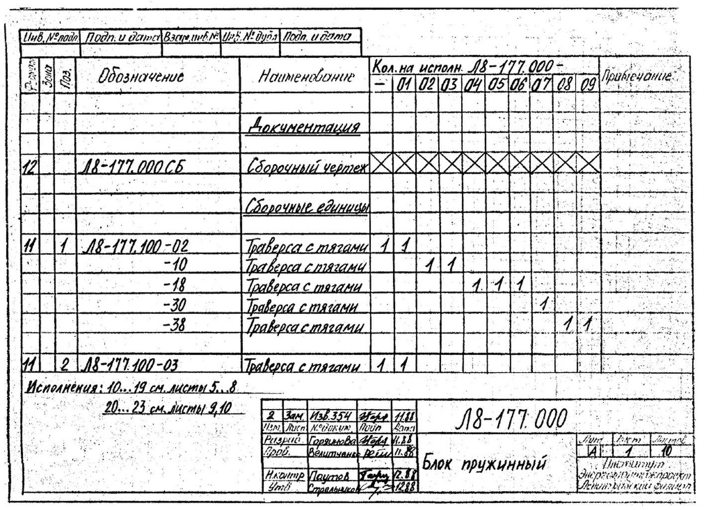 Блок пружинный Л8-177.000 стр.3