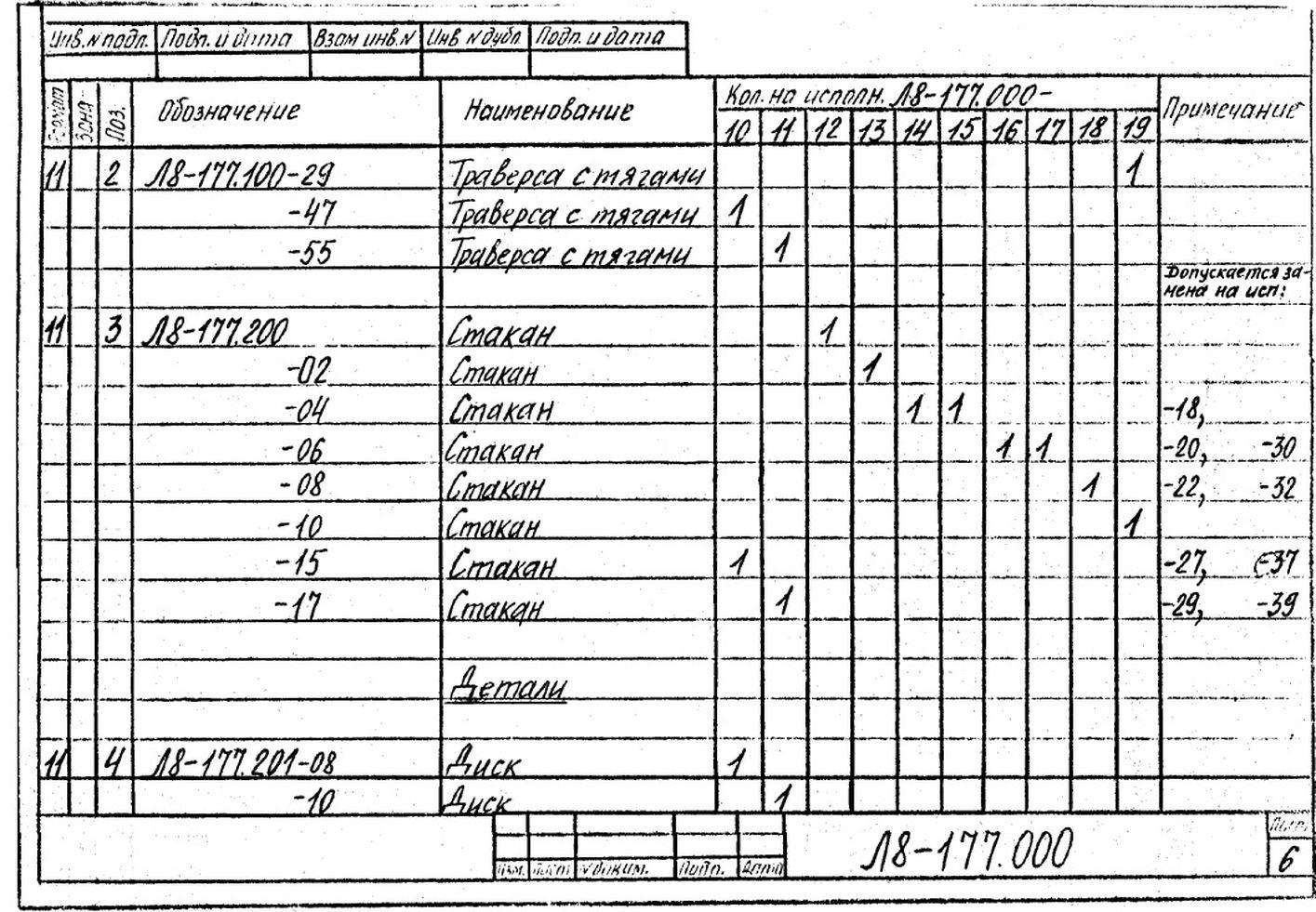 Блок пружинный Л8-177.000 стр.8