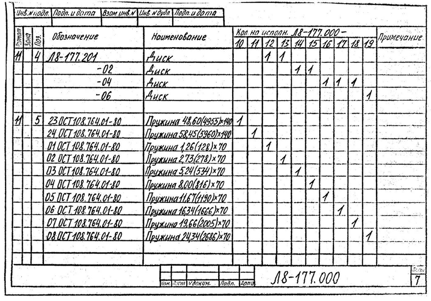 Блок пружинный Л8-177.000 стр.9