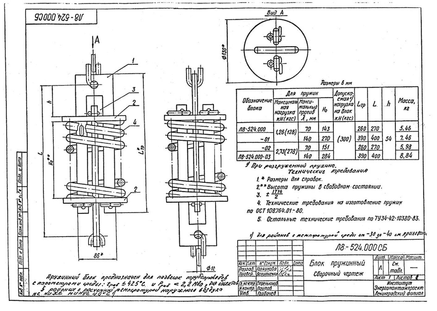 Блоки пружин Л8-524.000 стр.1