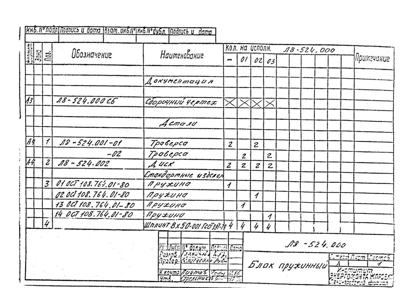 Блоки пружин Л8-524.000 стр.2