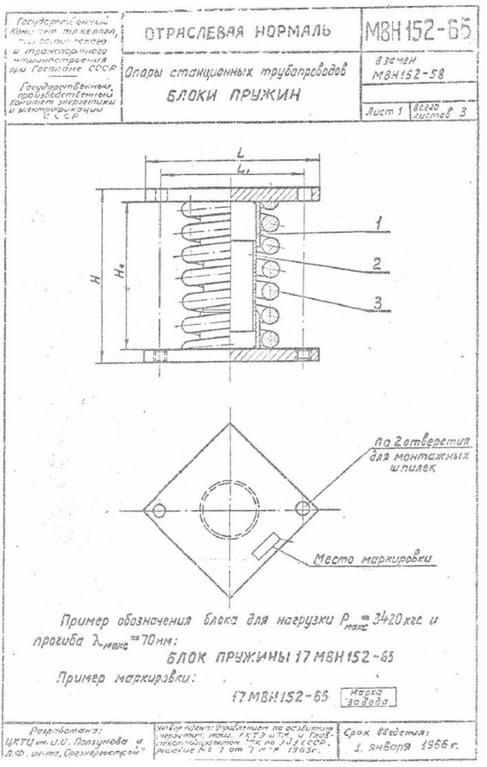 Блоки пружин МВН 152-65