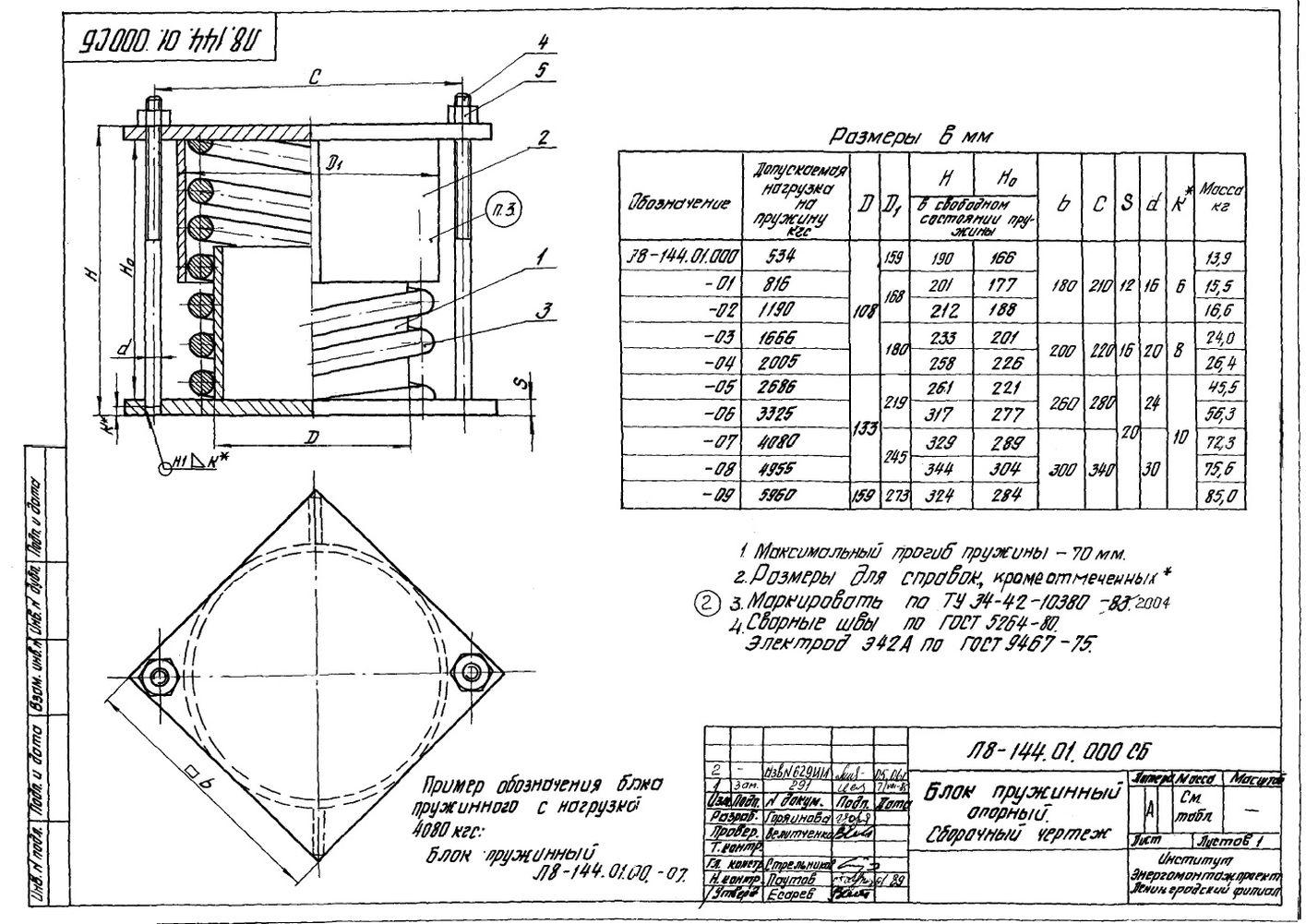 Блок пружинный опорный Л8-144.01.000 стр.1