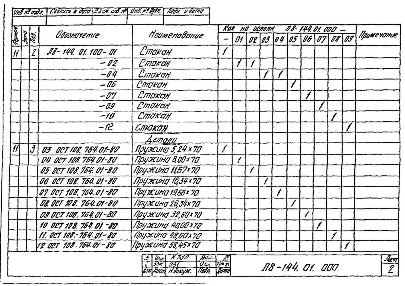 Блок пружинный опорный Л8-144.01.000 стр.3