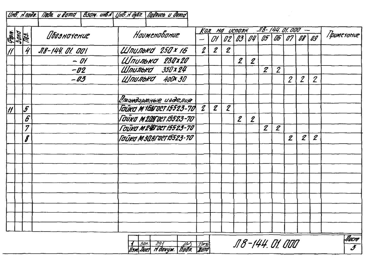 Блок пружинный опорный Л8-144.01.000 стр.4