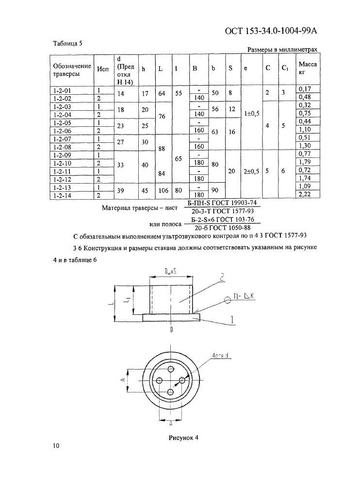 Блоки подвесок пружинные ОСТ 153-34.0-1004-99А стр.10