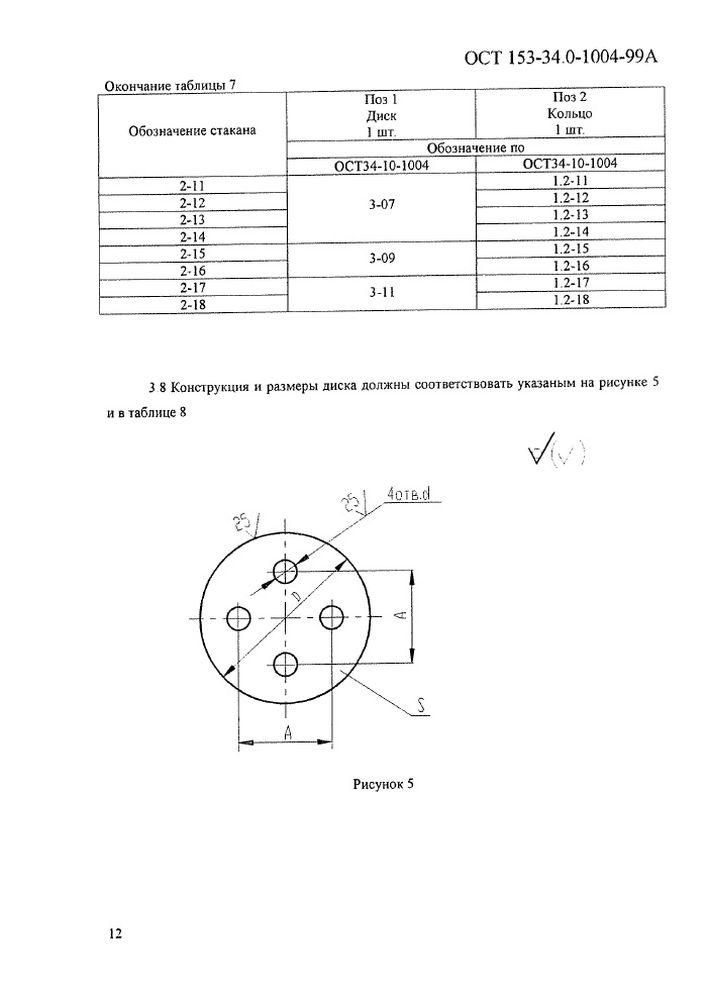 Блоки подвесок пружинные ОСТ 153-34.0-1004-99А стр.12