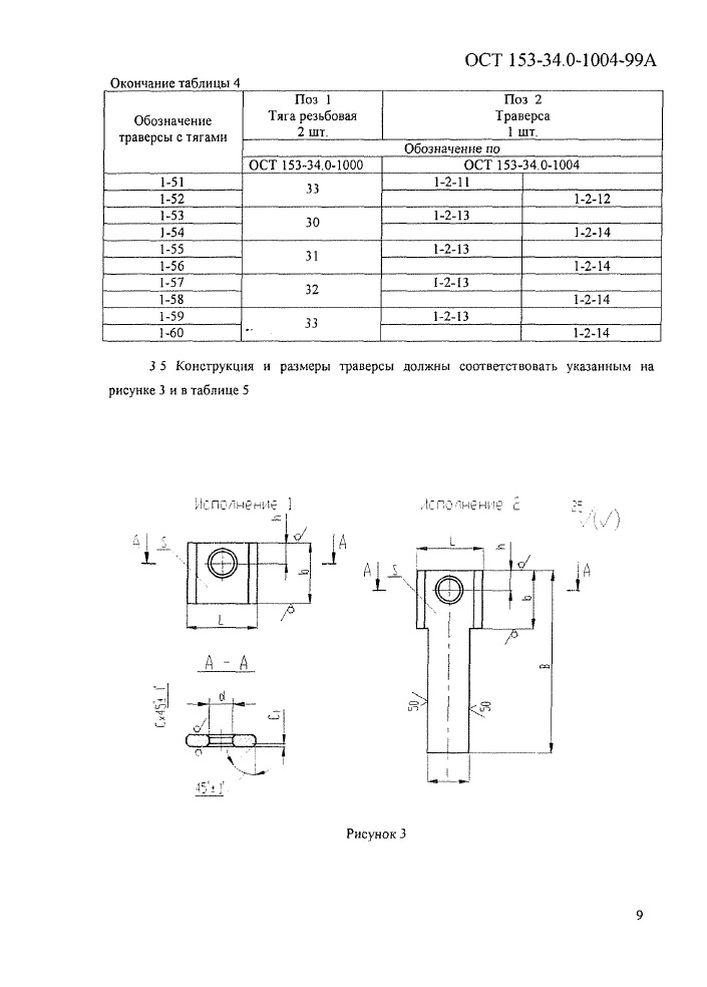 Блоки подвесок пружинные ОСТ 153-34.0-1004-99А стр.9