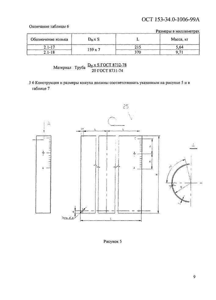 Блоки подвесок пружинные опорные ОСТ 153-34.0-1006-99А стр.9