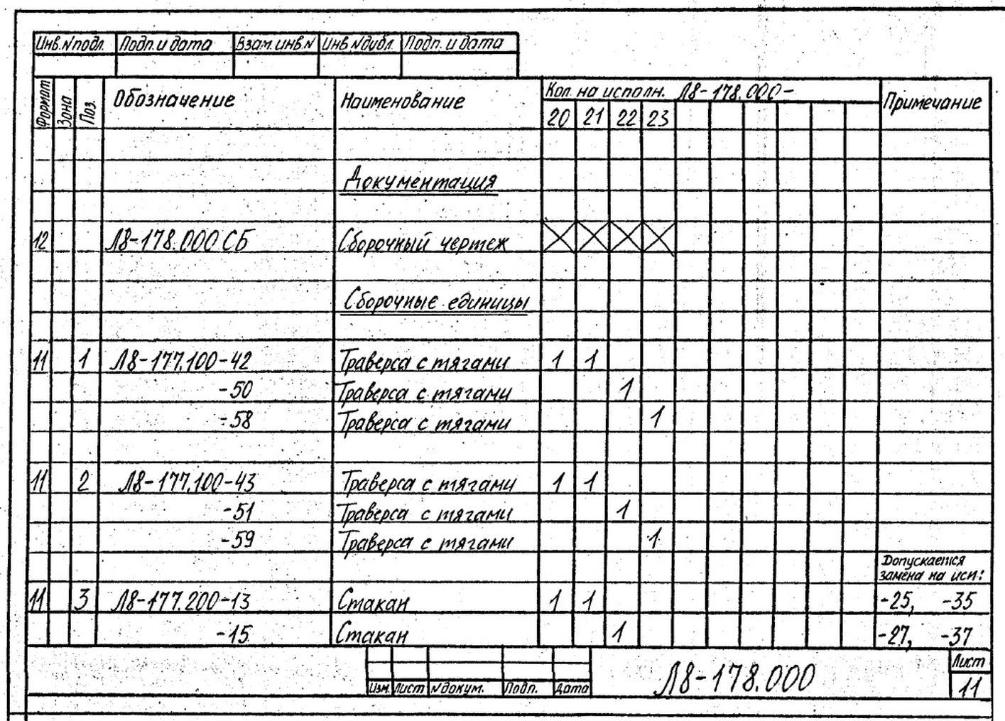 Блоки пружинные сдвоенные Л8-178.000 стр.12
