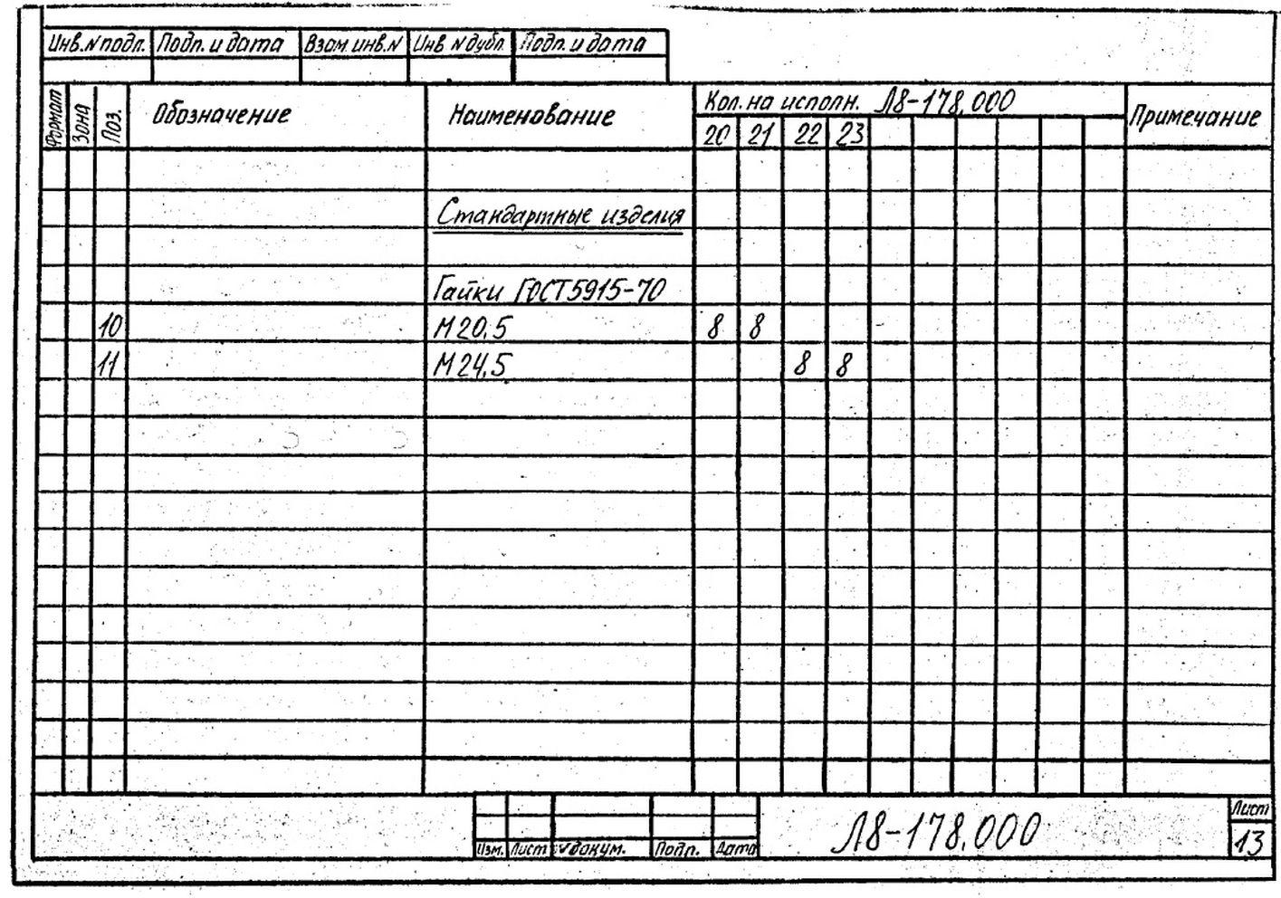Блоки пружинные сдвоенные Л8-178.000 стр.14