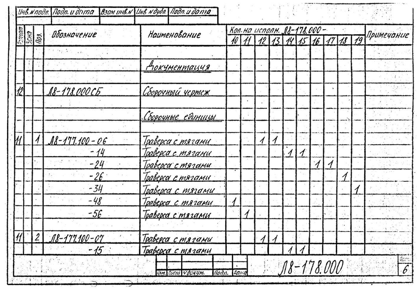 Блоки пружинные сдвоенные Л8-178.000 стр.7