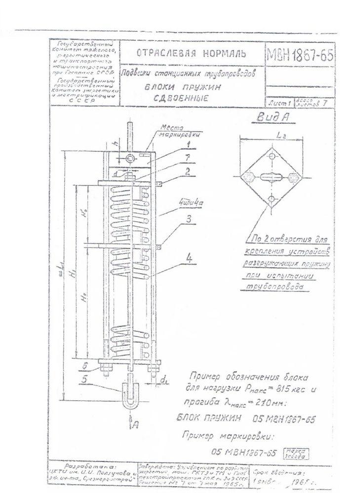 Блоки пружин сдвоенные МВН 1867-65