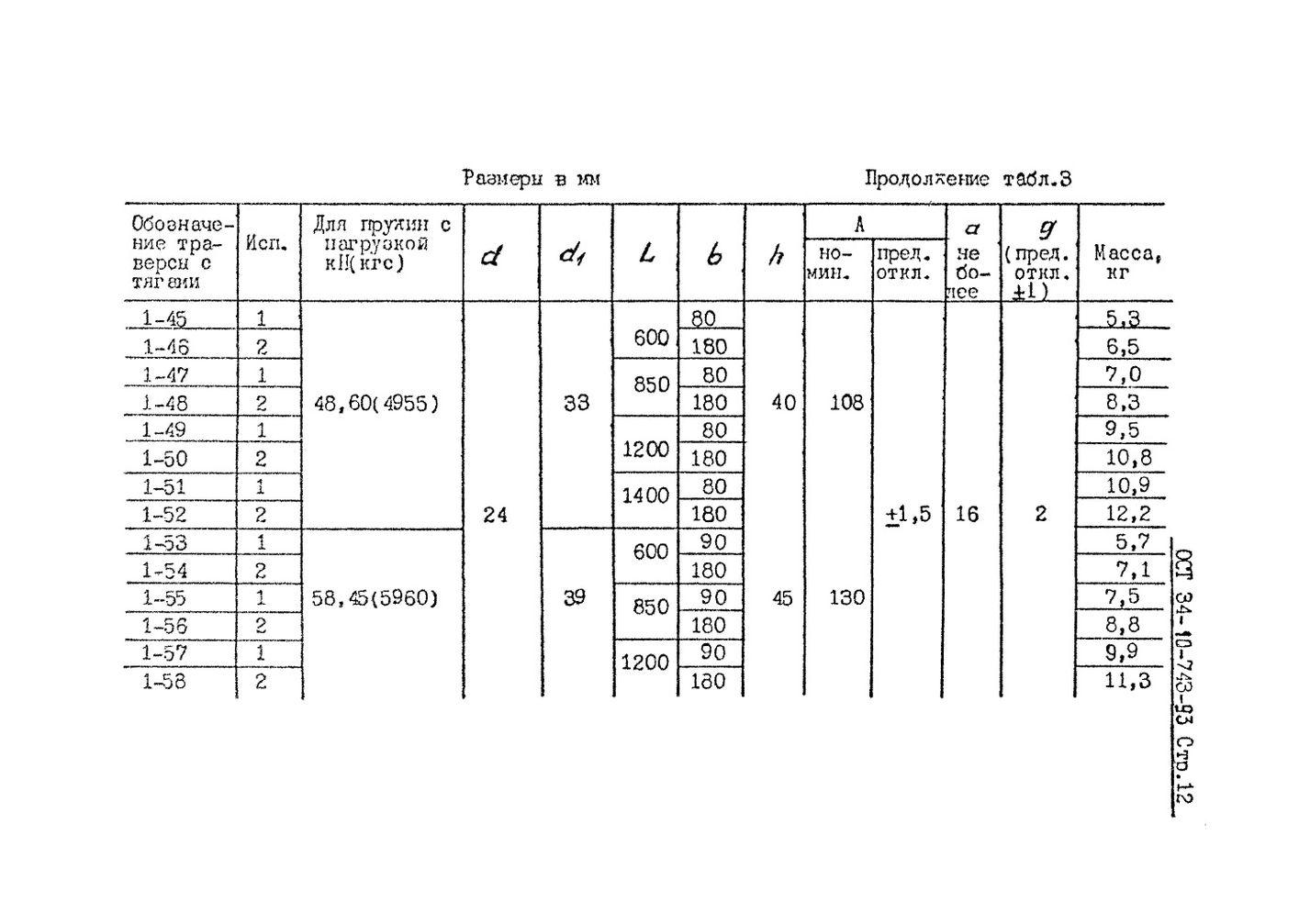 Блоки пружинные ОСТ 34-10-743-93 стр.12