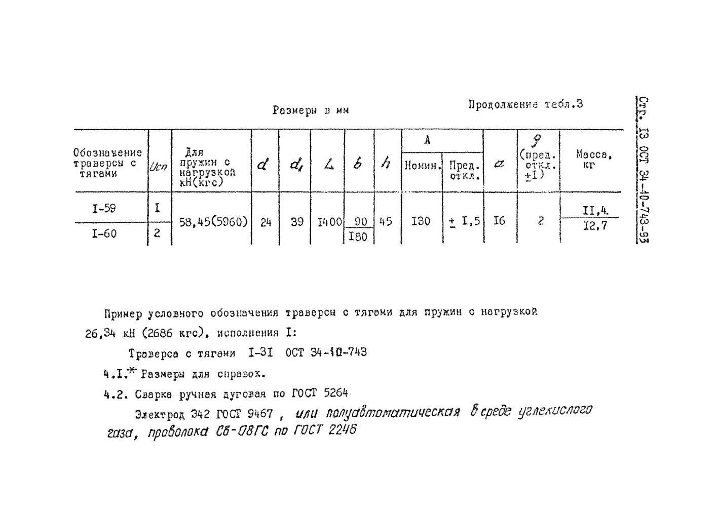 Блоки пружинные ОСТ 34-10-743-93 стр.13
