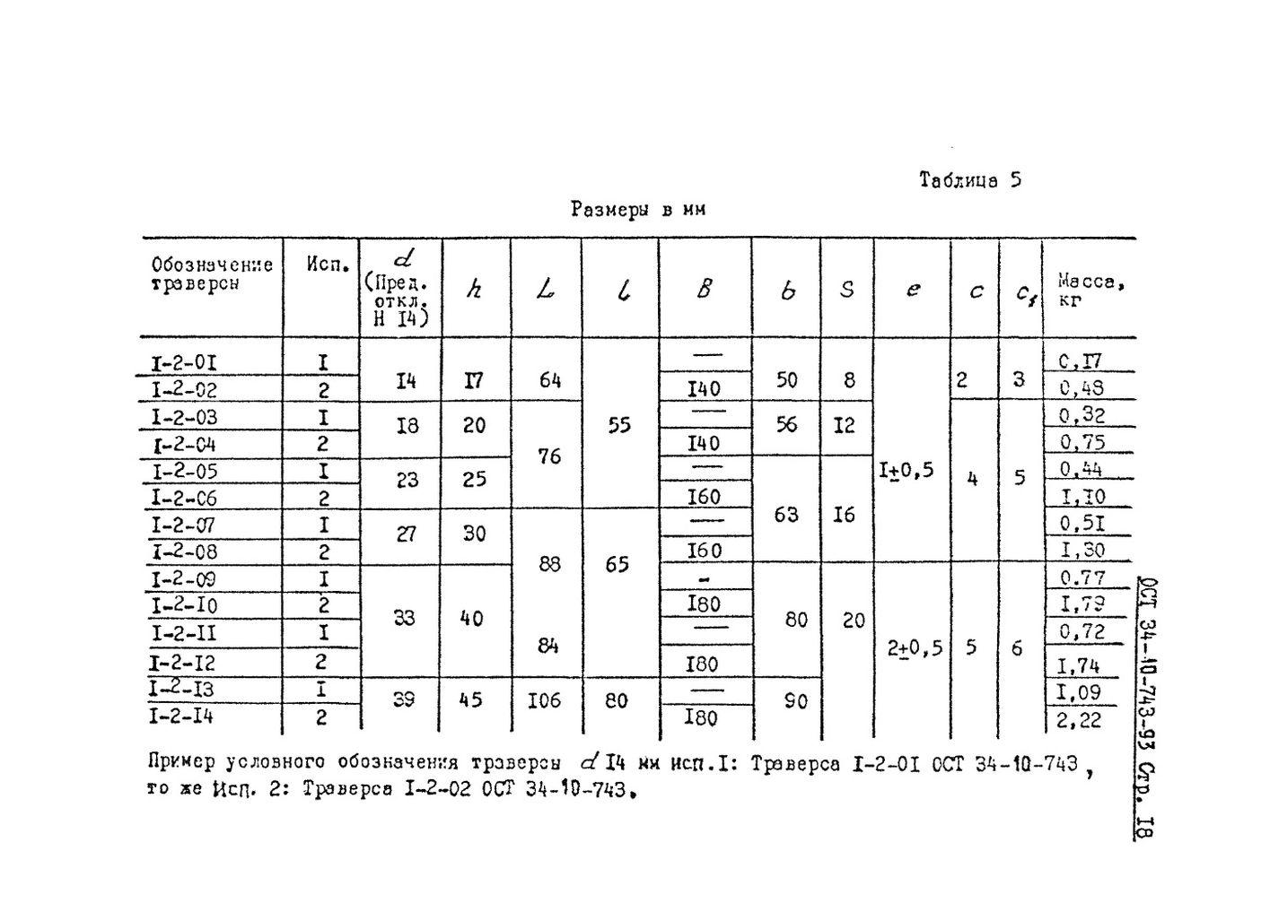 Блоки пружинные ОСТ 34-10-743-93 стр.18