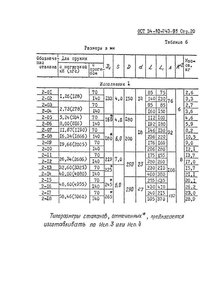 Блоки пружинные ОСТ 34-10-743-93 стр.20