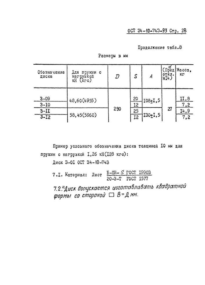 Блоки пружинные ОСТ 34-10-743-93 стр.28