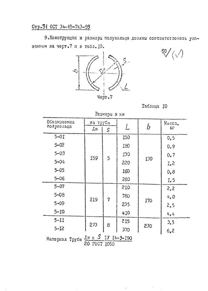 Блоки пружинные ОСТ 34-10-743-93 стр.31