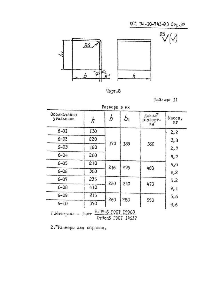 Блоки пружинные ОСТ 34-10-743-93 стр.32