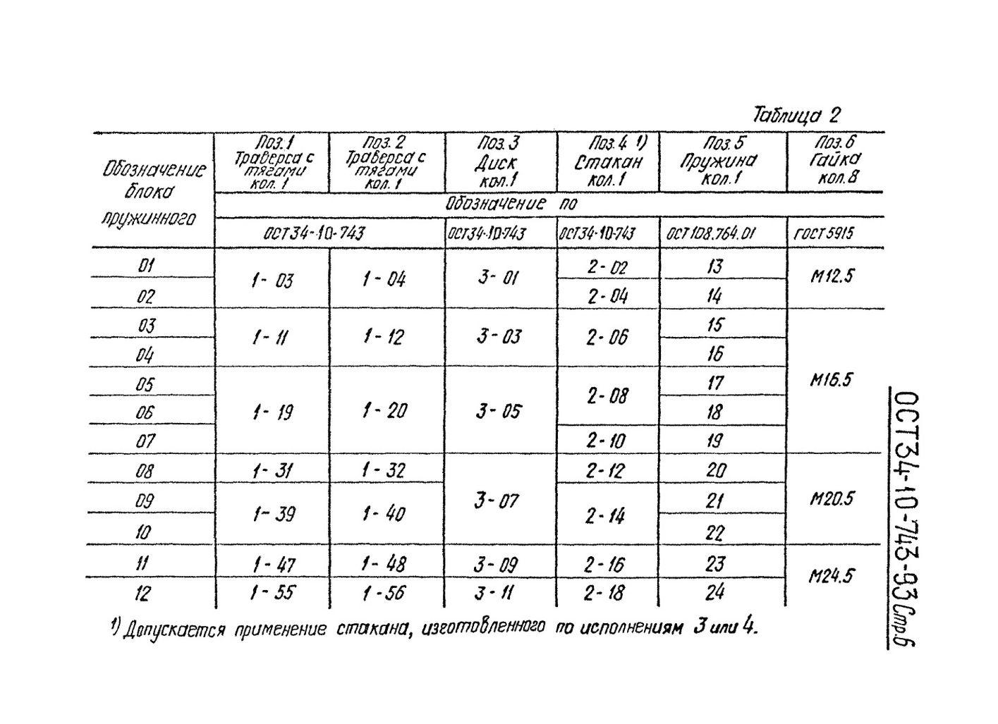 Блоки пружинные ОСТ 34-10-743-93 стр.6