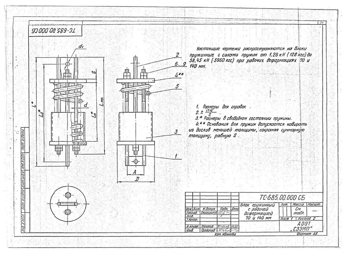 Блоки пружинные ТС-685.00.000 стр.1