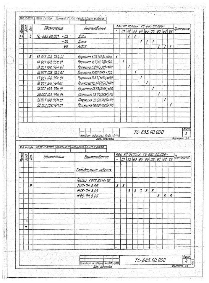 Блоки пружинные ТС-685.00.000 стр.4
