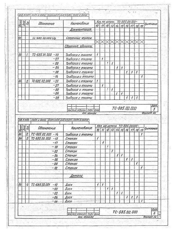 Блоки пружинные ТС-685.00.000 стр.5