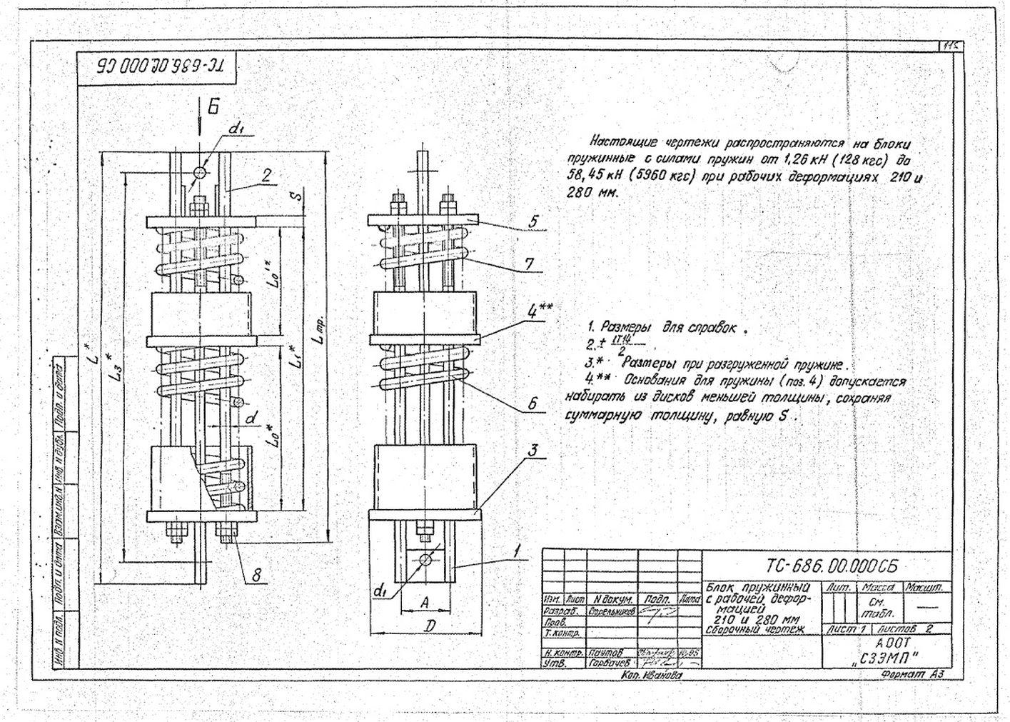 Блоки пружинные ТС-686.00.000 стр.1