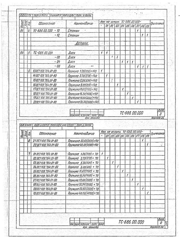 Блоки пружинные ТС-686.00.000 стр.4