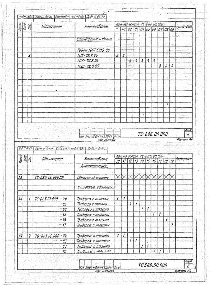 Блоки пружинные ТС-686.00.000 стр.5