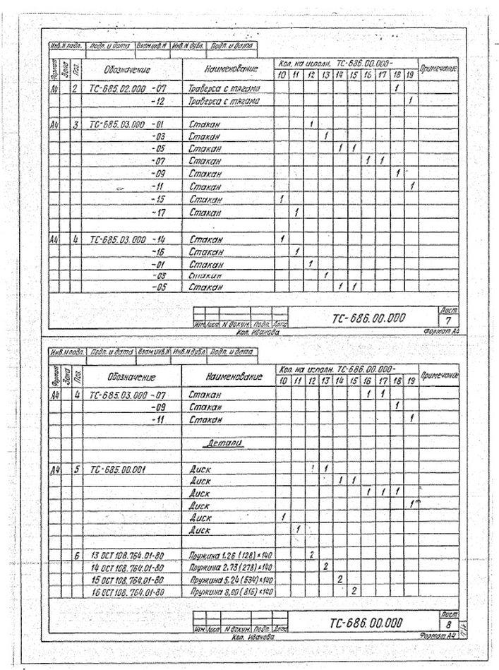 Блоки пружинные ТС-686.00.000 стр.6