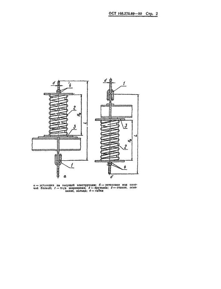 Блоки пружинные опорные ОСТ 108.275.60-80 стр.2