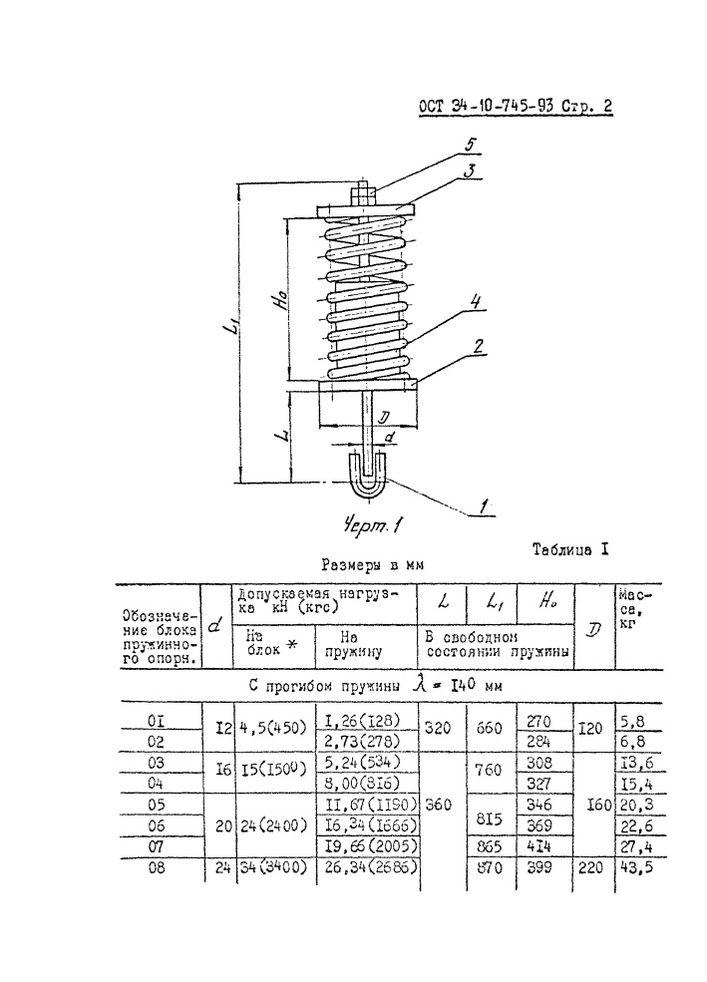 Блоки пружинные опорные ОСТ 34-10-745-93 стр.2