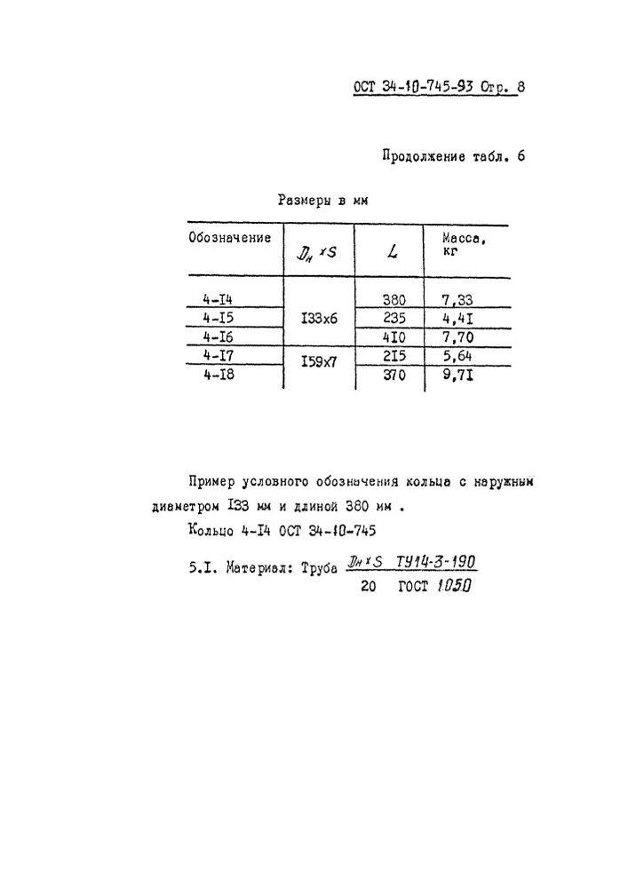 Блоки пружинные опорные ОСТ 34-10-745-93 стр.8