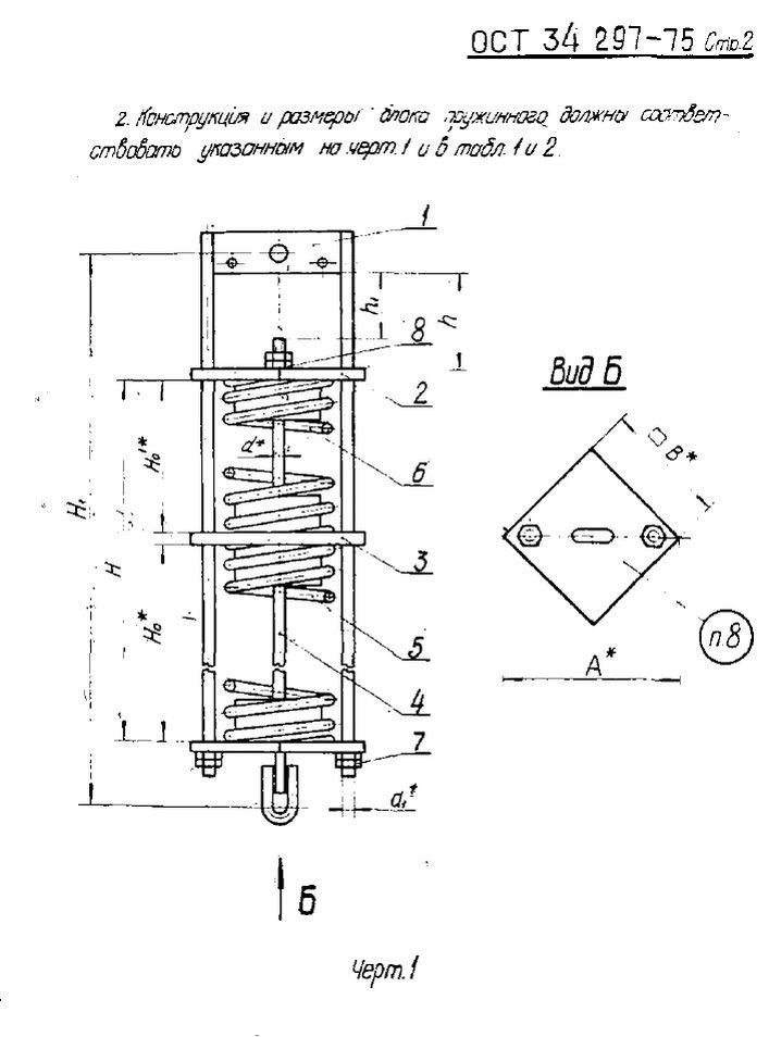 Блоки пружинные сдвоенные ОСТ 34 297-75 стр.2