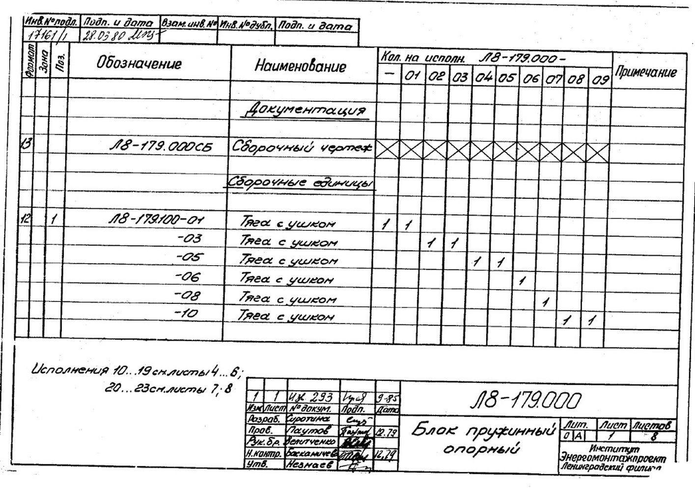 Блоки пружинные опорные Л8-179.000 стр.2