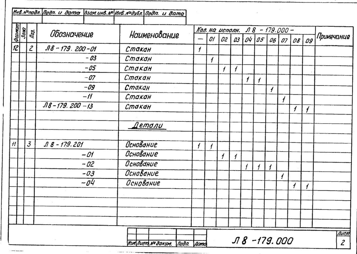 Блоки пружинные опорные Л8-179.000 стр.3