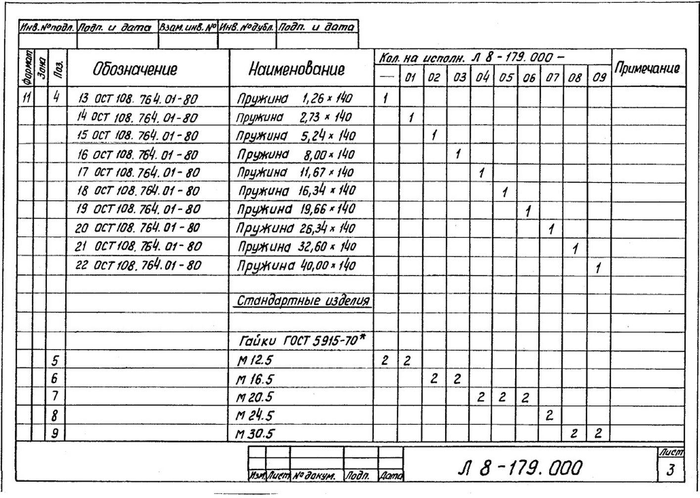 Блоки пружинные опорные Л8-179.000 стр.4